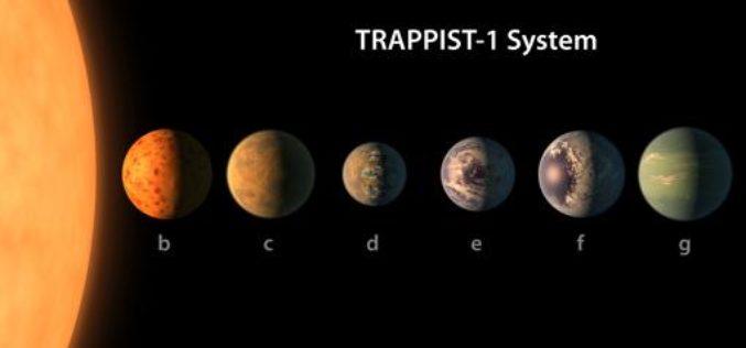 Descubren sistema solar con siete planetas que podrían albergar agua